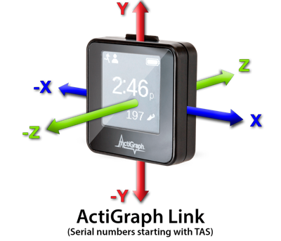 ActiGraph_Device_Axes_Link