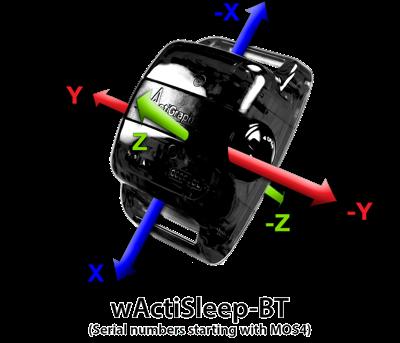ActiGraph_Device_Axes_wActiSleep-BT