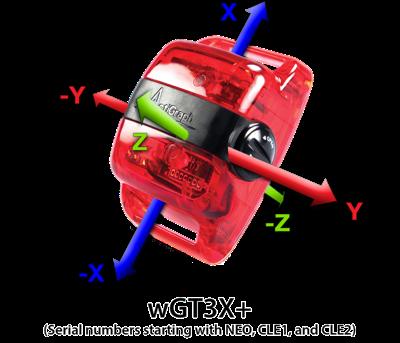 ActiGraph_Device_Axes_wGT3X