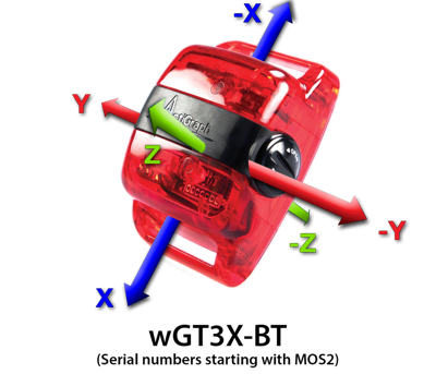 ActiGraph_Device_Axes_wGT3X-BT