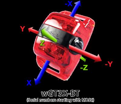 ActiGraph_Device_Axes_wGT3X-BT